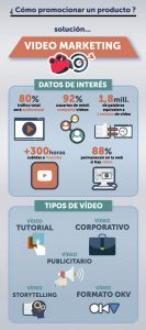 infografia video marketing