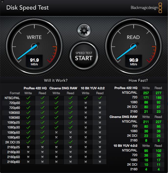 Velocidad disco HDD 1TB